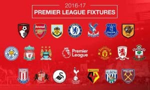 Premier League review 2016